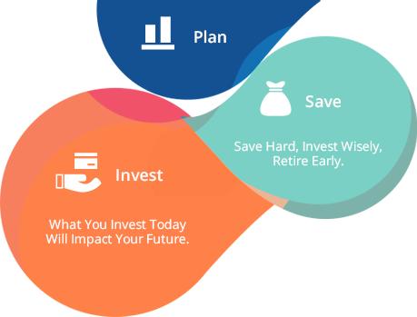 Plan, Save & Invest